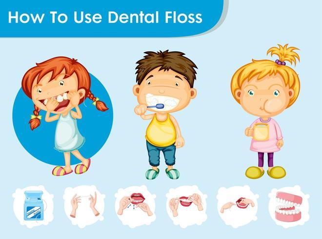 Illustration médicale scientifique des soins dentaires avec des enfants vecteur