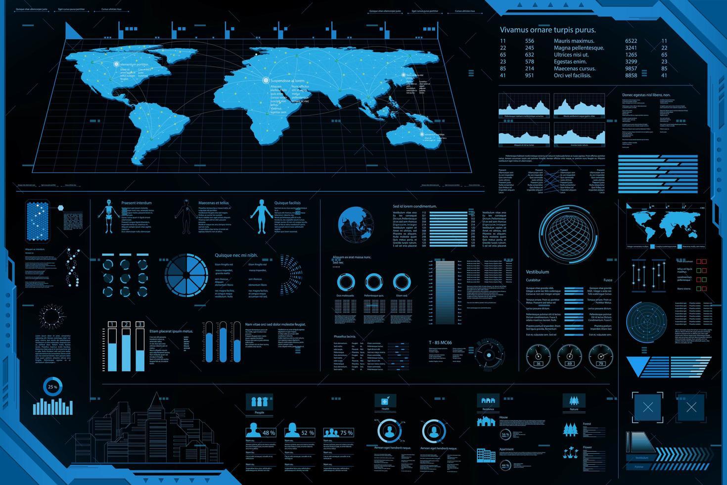Tableau de bord HUD futuriste avec graphiques et carte vecteur