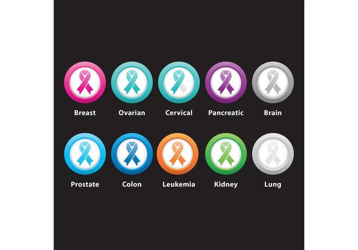 Boutons de cancer vecteur