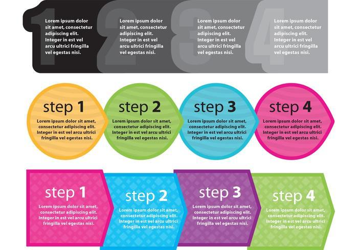 Prochaines étapes Formes vecteur