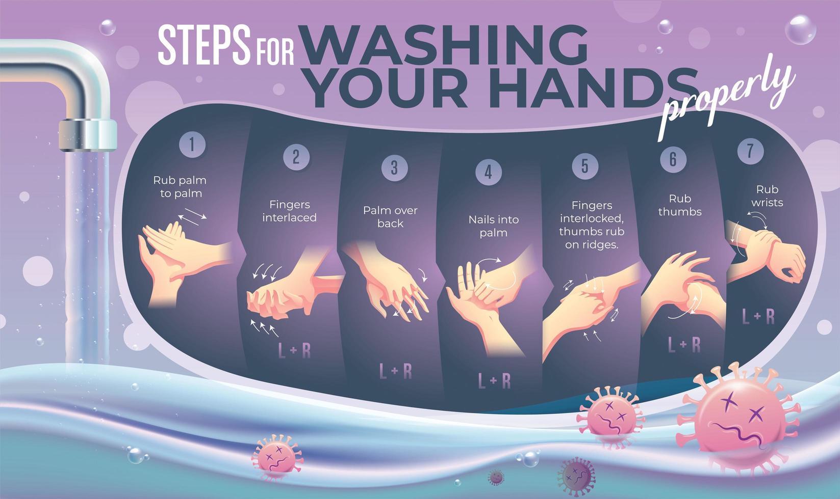 affiche avec des étapes pour bien se laver les mains vecteur