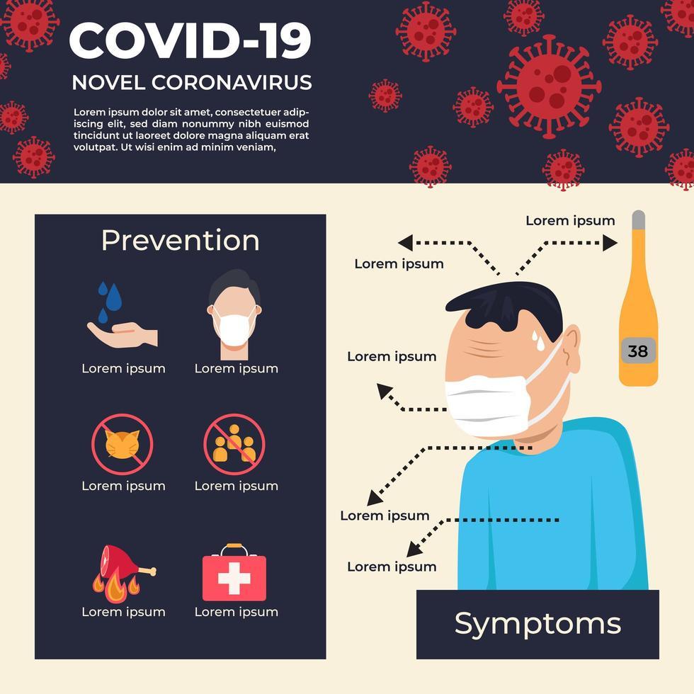 affiche des symptômes de covid-19 vecteur