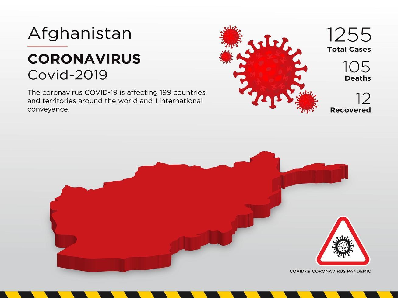 afghanistan touché par la propagation du coronavirus vecteur
