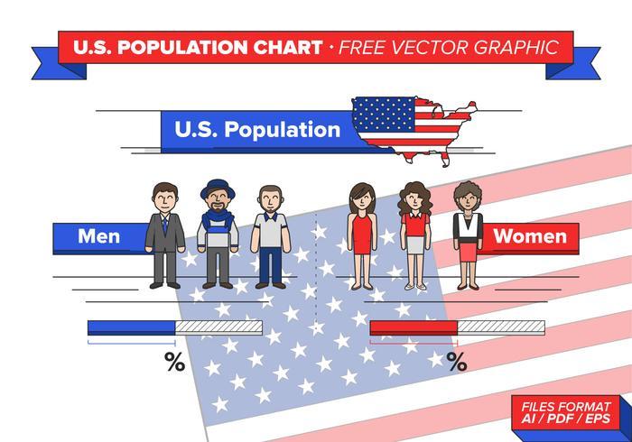 Graphique de population des États-Unis vecteur