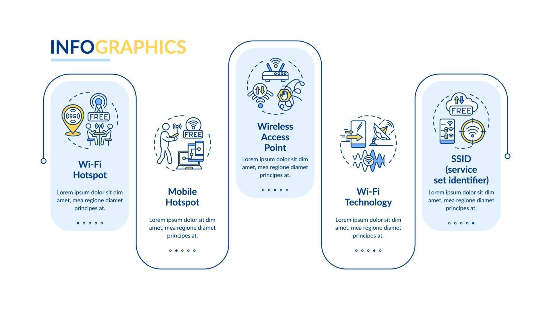 modèle d'infographie vectorielle de moyens de connexion ...