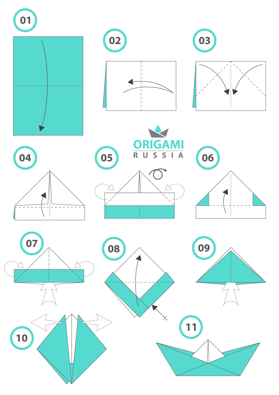 Navire Origami Origami Papier Bricolage Telecharger Vectoriel Gratuit Clipart Graphique Vecteur Dessins Et Pictogramme Gratuit