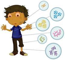 petit garçon couvert de saleté et de bactéries
