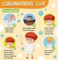 graphique de prévention des coronavirus vecteur
