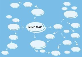 Modèle de carte d'esprit vecteur