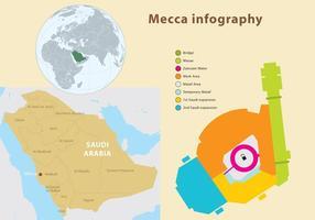 Infographie de La Mecque vecteur