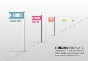 Vecteur de modèle de timeline rétro gratuit