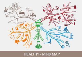 Carte de santé mentale vecteur