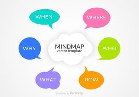 Modèle de vecteur Mindmap gratuit