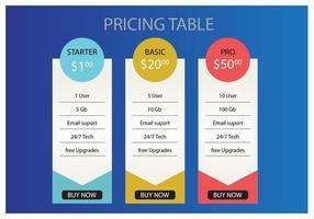 Tableau de tableau de prix vecteur