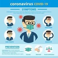 Symptôme de coronavirus et infographie de prévention avec l'homme de la bande dessinée