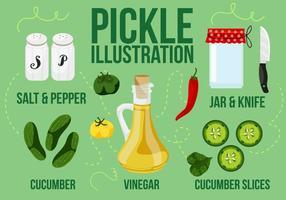 Illustration de cuisine gratuite avec un fond de vignette Pickle vecteur