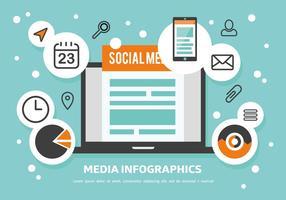 Vector d'infographies de médias gratuits