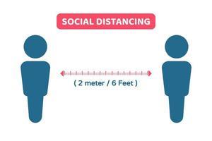 conception de distanciation sociale avec des symboles pour les personnes vecteur