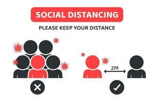 concept d'interdiction de distanciation sociale des rassemblements vecteur