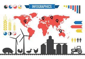 Éléments d'activité de l'infographie