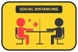 affiche de distanciation sociale jaune et noire empêchant le virus vecteur