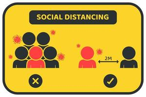 distanciation sociale pour prévenir les virus vecteur