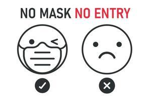 '' pas de masque, pas d'entrée '' avec deux visages