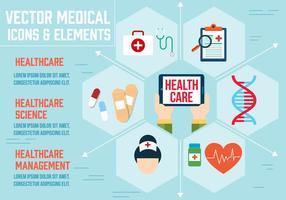 Vecteur icône médicale gratuite