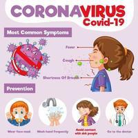 infographie du coronavirus avec une fille qui tousse vecteur