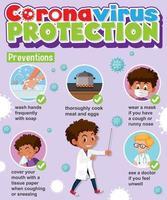 infographie de protection contre le virus corona vecteur