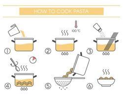 étapes comment préparer des pâtes vecteur