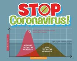 arrêter le coronavirus aplatir la conception de la courbe vecteur