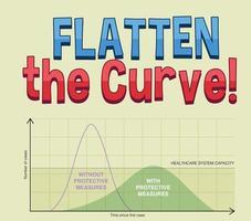 aplatir la conception du graphique de courbe