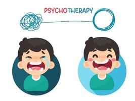 pensées de psychothérapie avec sautes d'humeur