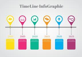 Vecteur infographique chronologique coloré