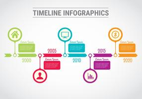 Vector de modèle d'infographie de la chronologie