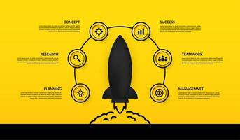 infographie avec lancement de vaisseau spatial entouré d'icônes