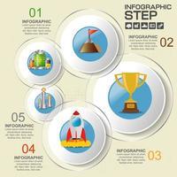 Infographie circulaire en 5 étapes avec des icônes marketing