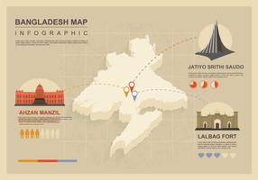 Illustration gratuite de la carte du Bangladesh vecteur