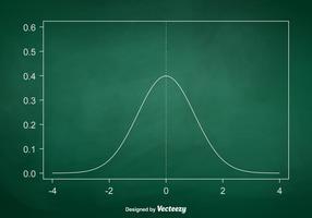 Graphique de courbe de Bell vectoriel gratuit