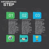 Infographie en 3 étapes