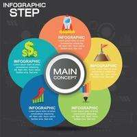 Infographie en 5 étapes de style floral pour votre entreprise