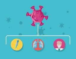 infographie avec virion du coronavirus avec des icônes