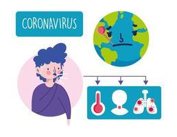 jeune homme présentant des symptômes de coronavirus infographique