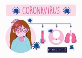 infographie de coronavirus avec une fille malade