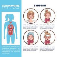 infographie de coronavirus contenant une affiche de symptômes vecteur