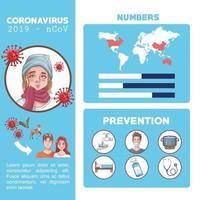 infographie de coronavirus avec des icônes de symptômes et de prévention