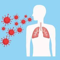 silhouette humaine avec poumons et covid 19