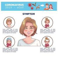 infographie de coronavirus avec caractère et symptômes de la femme vecteur