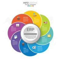 diagramme de cercle en couches du module de planification des ressources d'entreprise vecteur